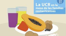 UCR impacta en el sector agroalimentario