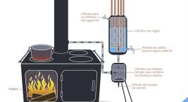 UCR El humo de los fogones se transforma en energia